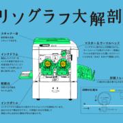 【タネ】リソグラフ大解剖