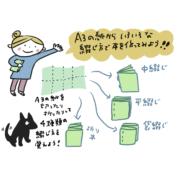 【ZINE DAY OSAKA】A3の紙からZINEを作ろう!